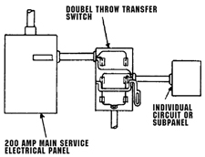 Double Throw Transfer Switch Wiring Diagram on wiring double light switch diagram
